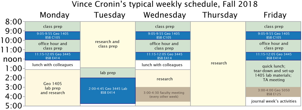 Vince Cronin's average weekly schedule