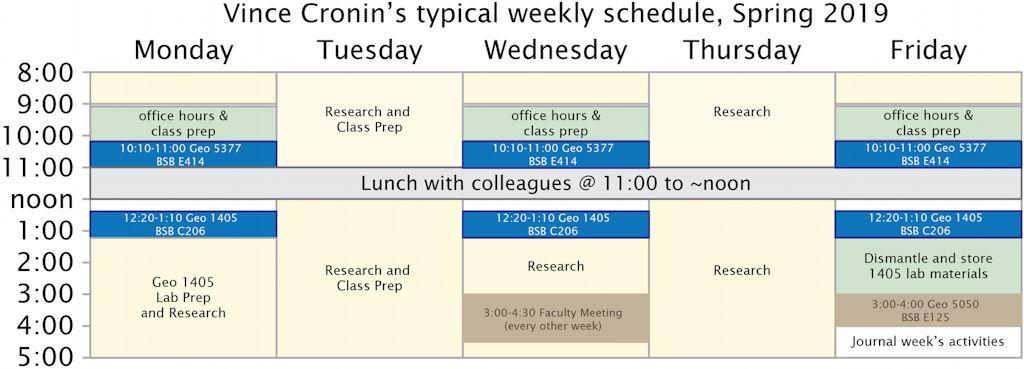 Vince Cronin's average weekly schedule